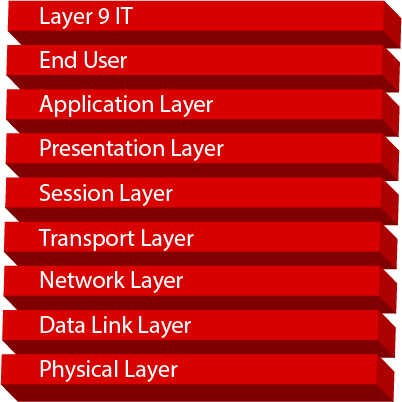 9 layer stack